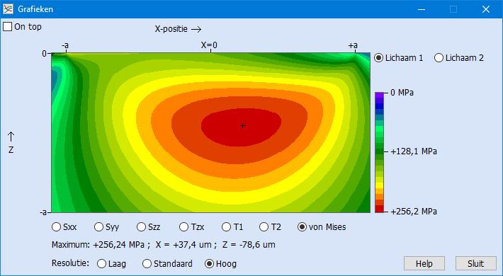 Contourplot van een puntcontact met tangentiële kracht, Poisson constante 0.3 en wrijvingscoëfficiënt 0.2
