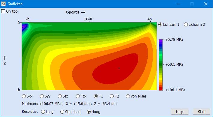 Contourplot lijncontact met tangentiële kracht en wrijvingscoëfficiënt 0.15